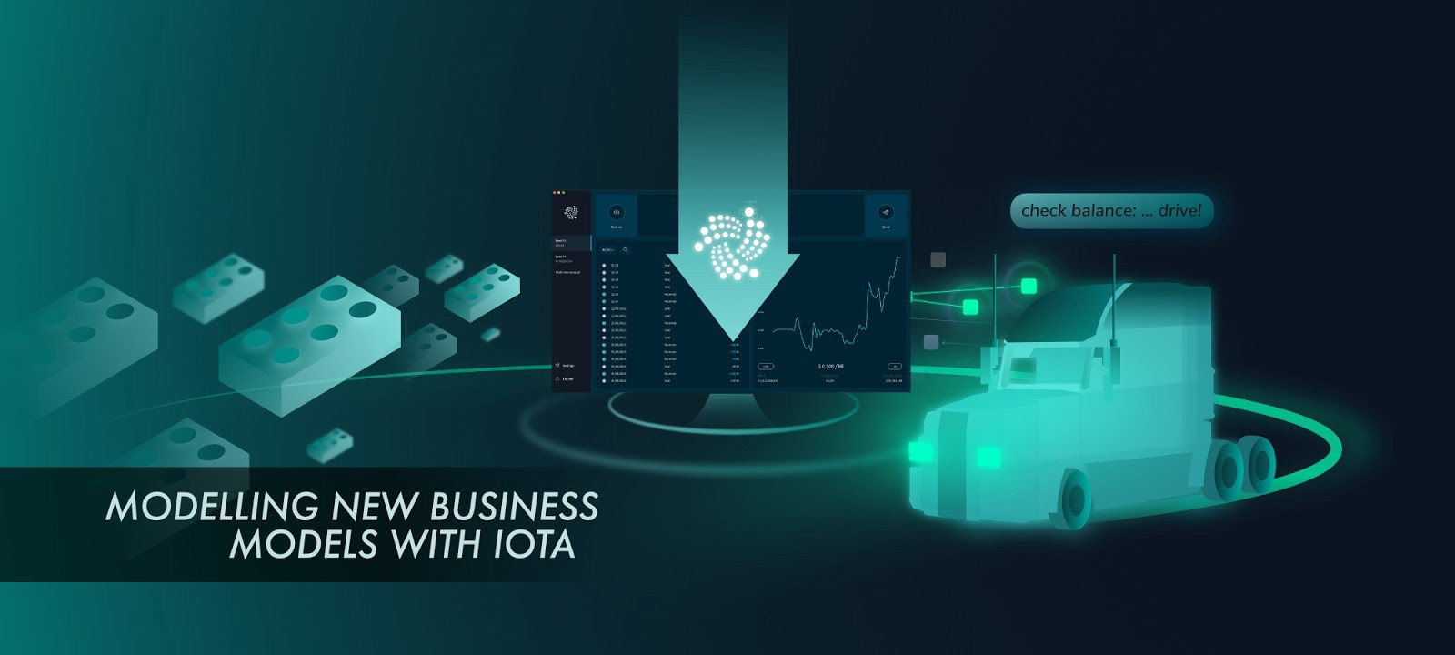 Modelling New Business Models with IOTA